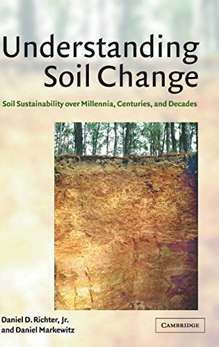 9780521771719: Understanding Soil Change: Soil Sustainability over Millennia, Centuries, and Decades