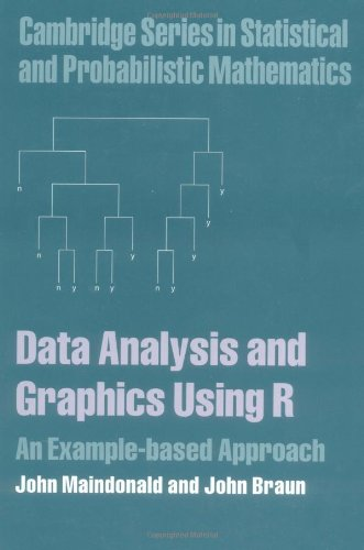 9780521813365: Data Analysis and Graphics Using R: An Example-based Approach (Cambridge Series in Statistical and Probabilistic Mathematics)