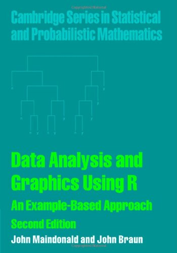 9780521861168: Data Analysis and Graphics Using R: An Example-based Approach (Cambridge Series in Statistical and Probabilistic Mathematics)