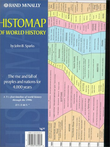 9780528834264: Histomap of World History (Cosmopolitan Map)