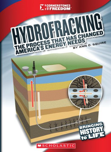 9780531219621: Hydrofracking: The Process That Has Changed America's Energy Needs (Cornerstones of Freedom (Paperback))