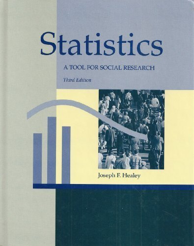 9780534177423: Statistics: A Tool for Social Research