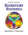 Elementary Statistics: Robert R. Johnson,