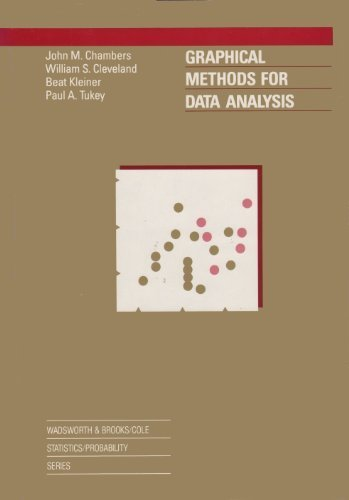9780534980528: Graphical Methods for Data Analysis (Wadsworth & Brooks/Cole Statistics/Probability Series)