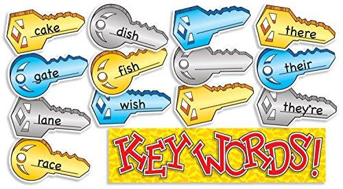 9780545040181: Key Words! Mini Bulletin Board