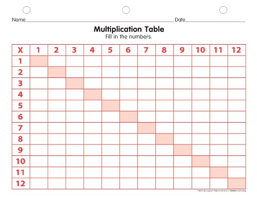Teachers Friend Multiplication Table Practice Pad
