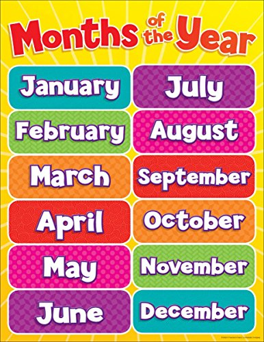 9780545196383: Months of the Year Chart