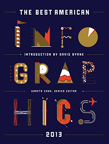 Cover of the book, The Best American Infographics 2013.
