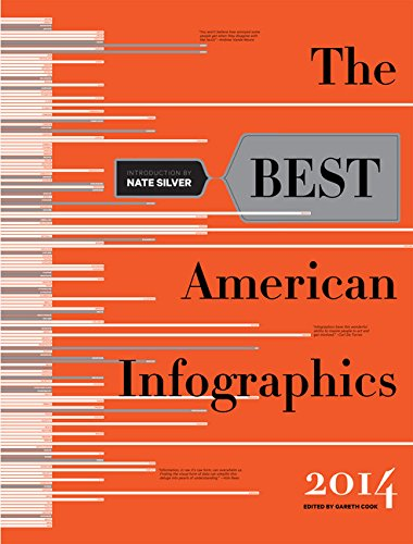 Cover of the book, The Best American Infographics 2014.