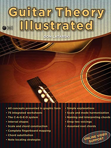 Guitar Theory Illustrated (0557662796) by Don Latarski