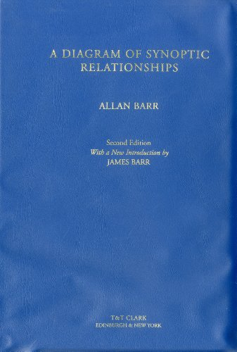 9780567097248: A Diagram of Synoptic Relationships (Book & Diagram), 2nd ed.