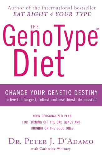 Genotype Diet: Catherine Whitney