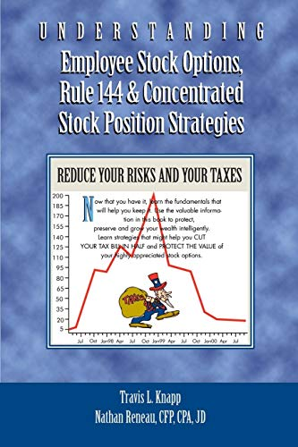 9780595169252: Understanding Employee Stock Options, Rule 144 & Concentrated Stock Position Strategies