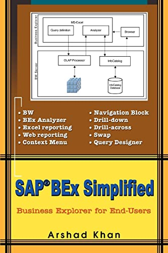 9780595377015: SAP® BEx Simplified: Business Explorer for End-Users