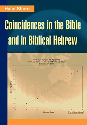 9780595678334: Coincidences in the Bible and in Biblical Hebrew