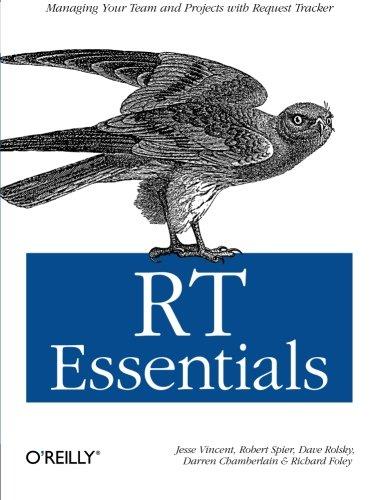 9780596006686: RT Essentials