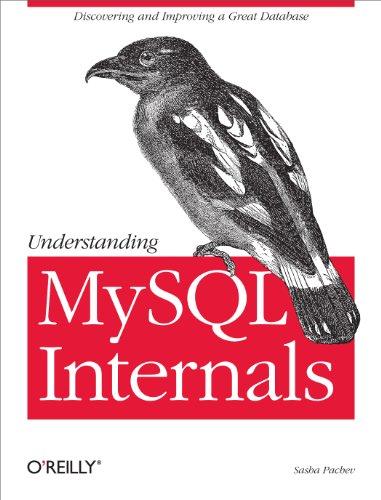 9780596009571: Understanding MySQL Internals