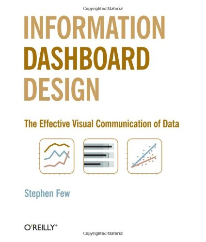 9780596100162: Information Dashboard Design: The Effective Visual Communication of Data