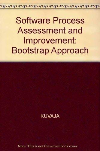 Software Process Assessment and Improvement: Pasi Kuvaja