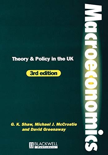 macroeconomics theory