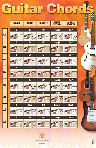 9780634061097: Guitar Chords Poster: 22 inch. x 34 inch.