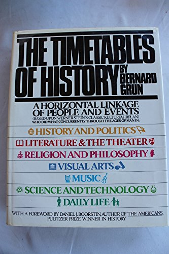 9780671216825: The Timetables of History
