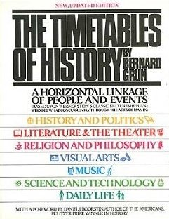 9780671249878: The Timetables of History: A Horizontal Linkage of People and Events, Based on Werner Stein's Kulturfahrplan