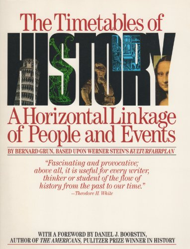 9780671249885: Timetables of History — A Horizontal Linkage of People and Events