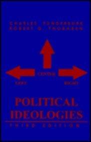 Political Ideologies: Left, Right, Center