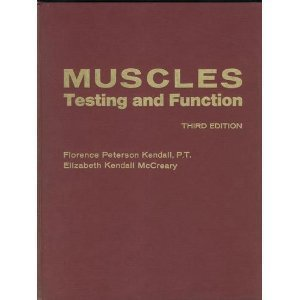 9780683045758: Muscles: Testing and Function, 3rd Edition