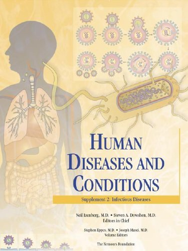 Human Diseases and Conditions - Supplement II: Neil Izenberg