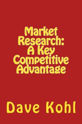 9780692531099: Market Research: A Key Competitive Advantage
