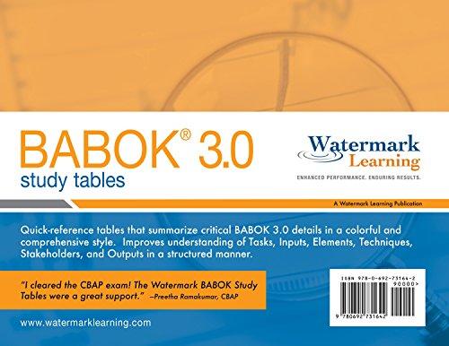 BABOK 3 0 Study Tables