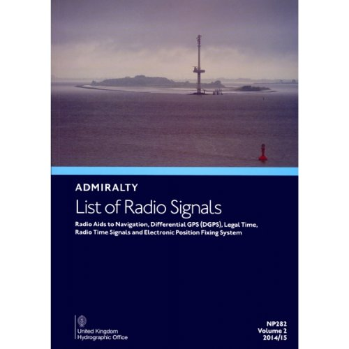 Radio AIDS to Navigation, Satellite Navigation Systems,