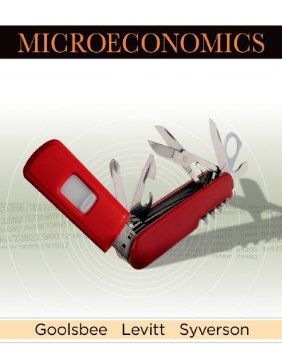 9780716759751: Microeconomics