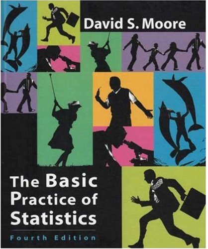 9780716774631: The Basic Practice of Statistics (Paper) & Student CD
