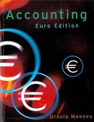 Accounting: Ursula Mooney