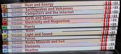 Visual Science Encyclopedia: Brian J. Knapp,