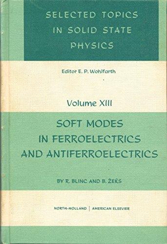 9780720414622: Soft Modes in Ferroelectrics and Antiferroelectrics
