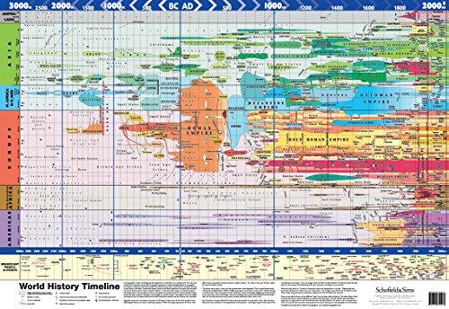 9780721709413: World History Timeline