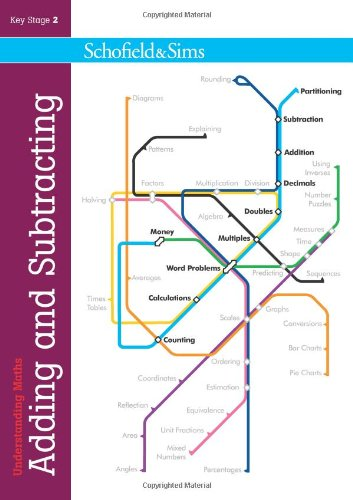 9780721709697: Understanding Maths - Adding & Subtracting
