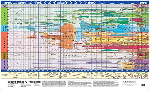9780721712000: Super Jumbo - World History Timeline