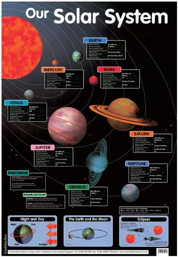 9780721755748: Our Solar System (Laminated posters)