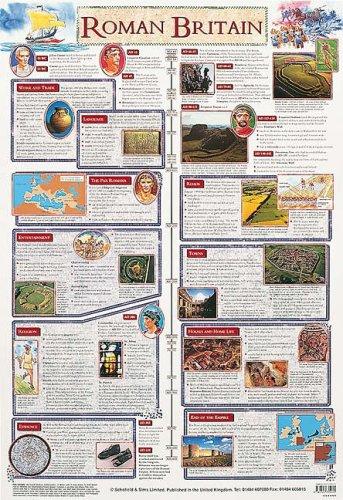 9780721755915: Roman Britain (Laminated posters)