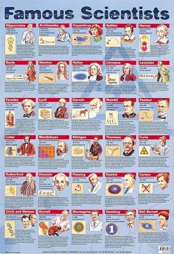 9780721755977: Famous Scientists
