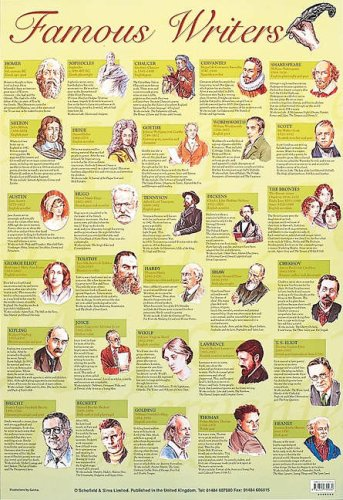 9780721755984: Famous Writers