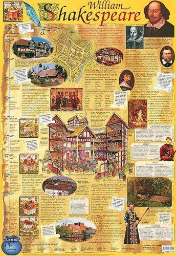 9780721756332: William Shakespeare (Laminated Poster)