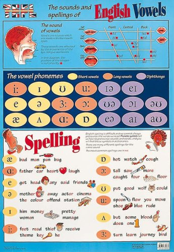 9780721756479: English Vowels: Sounds and Spelling of English Vowels (Early Learning Tefl)