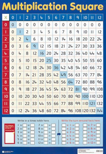 9780721756561: Multiplication Square (Wall Chart)