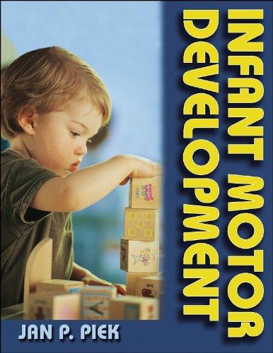 9780736002264: Infant Motor Development